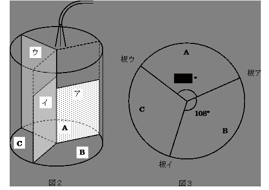 図2, 図3