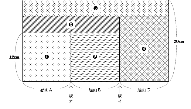 解説用の図