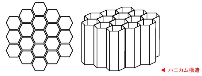 構造 ハニカム