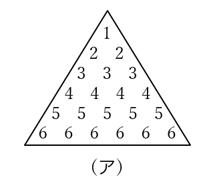 平方数の和 2