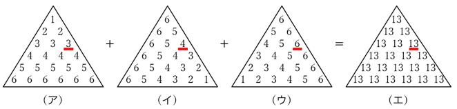 平方数の和 4