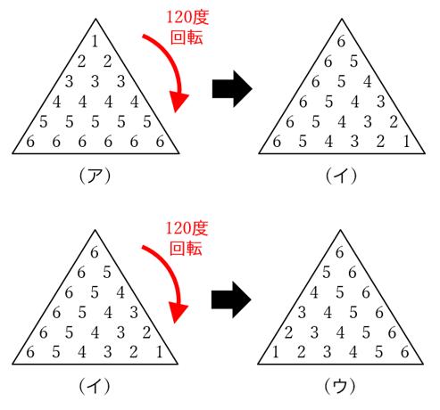 平方数の和 3