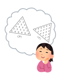 平方数の和 6
