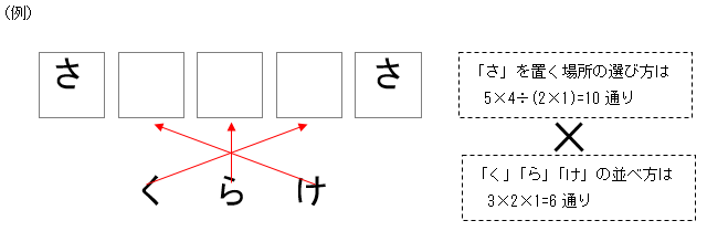 同じ文字の順列 1