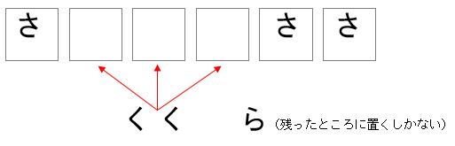 同じ文字の順列 2
