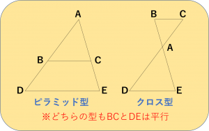 平面図形01
