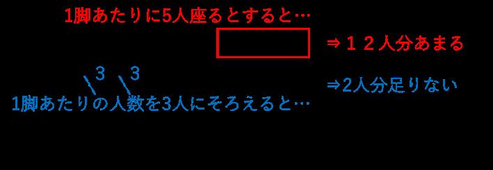 算数20201015_03